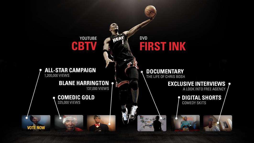 CB4_Video